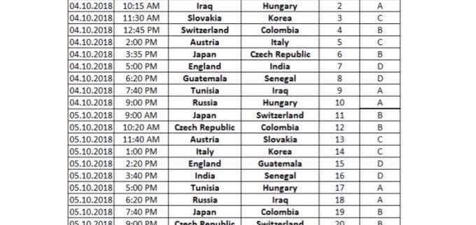 Under 21 Italia Calendario.Nazionale Italiana Minifootball U21 Archivi Pagina 2 Di 2